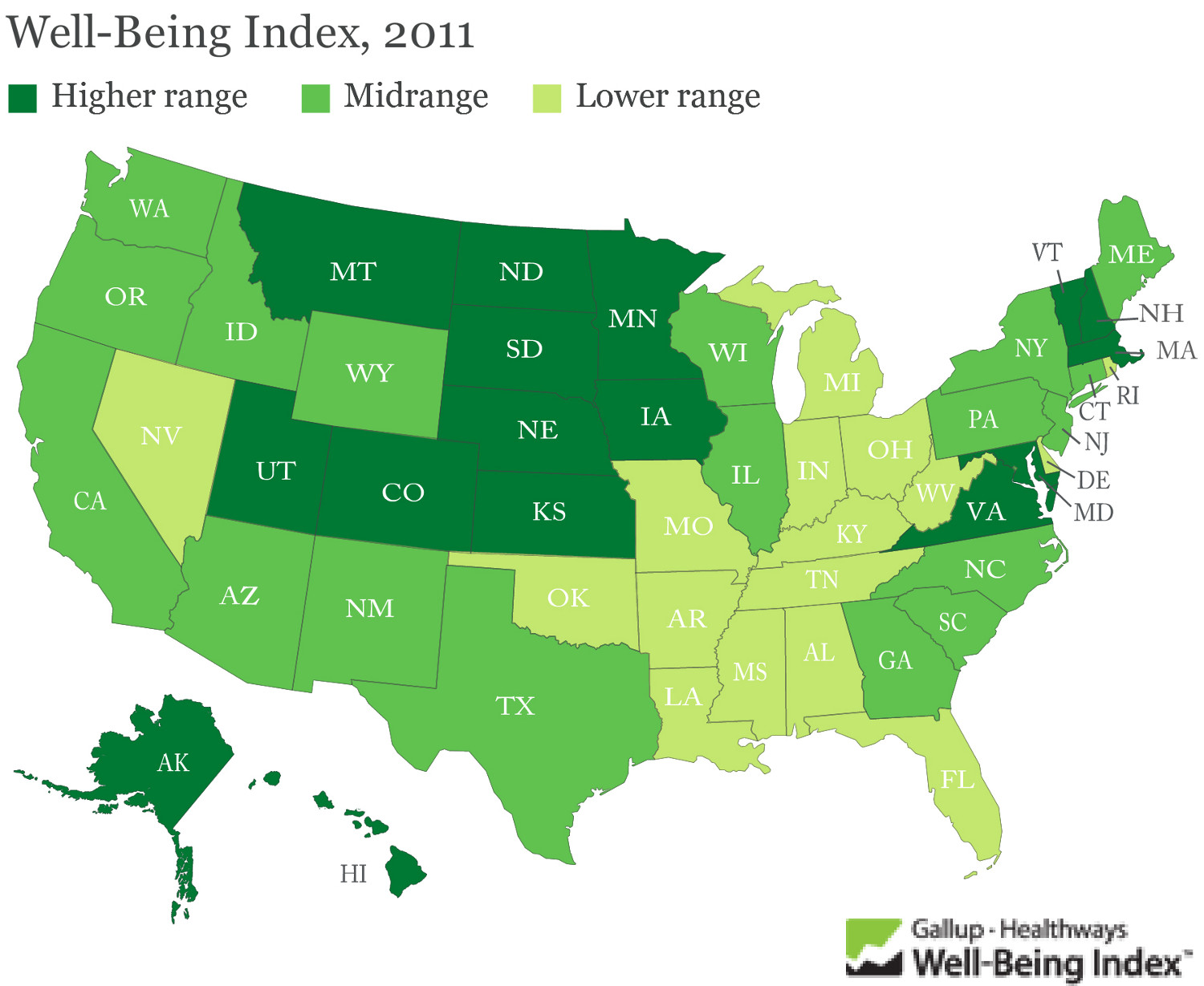 Well Being Map Gallop